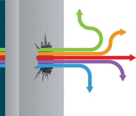 Interdisciplinary research: Break out   Non-Equilibrium Social Science   Scoop.it