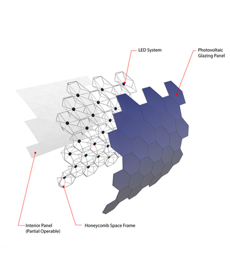 Photovoltaic Honeycomb Glass Screen Façade - designboom | architecture & design magazine | Automated Transportation | Scoop.it