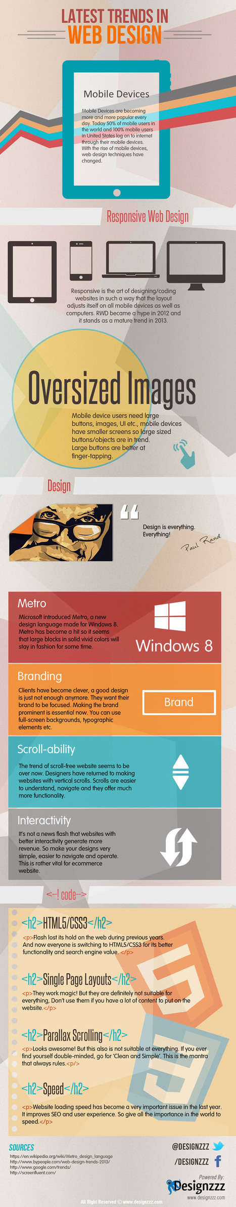 Latest Trends in Web Design [Infographic] | Design Revolution | Scoop.it