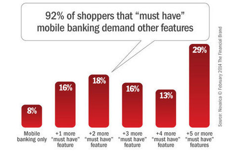 What Mobile Bankers Want   Innovation in the banking and financial services industry   Scoop.it