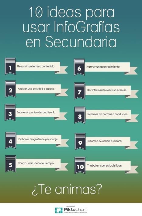 Proyecto InfoEDUgrafías: 10 Ideas para trabajar con Infografías en Secundaria | Contenidos educativos digitales | Scoop.it