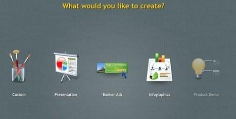 6 poderosas razones para crear contenido visual para su página web o blog   Links sobre Marketing, SEO y Social Media   Scoop.it