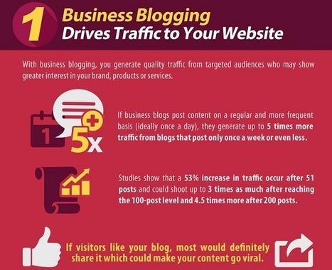 10 raisons de créer un blog professionnel - #Arobasenet | Web Marketing | Scoop.it