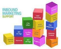 Digitally The Way Forward   Digital Marketing   Scoop.it