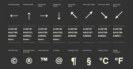 HTML Symbols, Entities and Codes — HTML Arrows | elearning stuff | Scoop.it