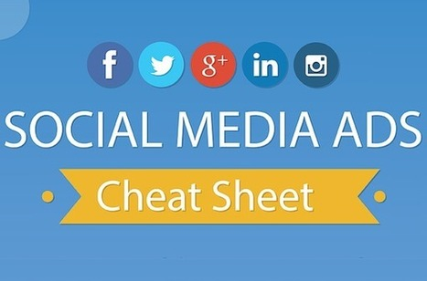 Social Media Ads Cheat Sheet: Image Sizes for Facebook, Twitter, Instagram & More [INFOGRAPHIC] - AllTwitter | Communication design | Scoop.it