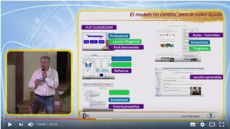 Utilización del video en el proceso formativo: De Flip Classroom a Flip Teaching | APRENDIZAJE | Scoop.it