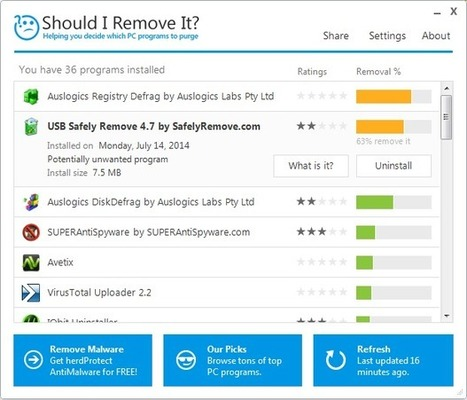Should I Remove It helps to detect crapware, bloatware | Insights in Technology | Scoop.it