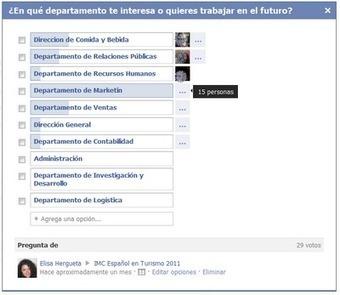 Sinapsis ele: Facebukear en ELE como en la vida misma | L2 | Scoop.it