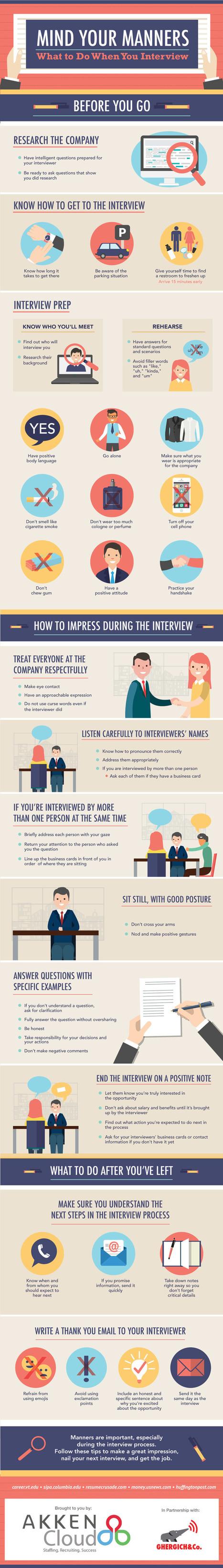 Be on Your BEST Behavior When Interviewing   Careers   Scoop.it