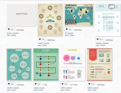Herramientas para crear infografías   Socialmedia   Scoop.it