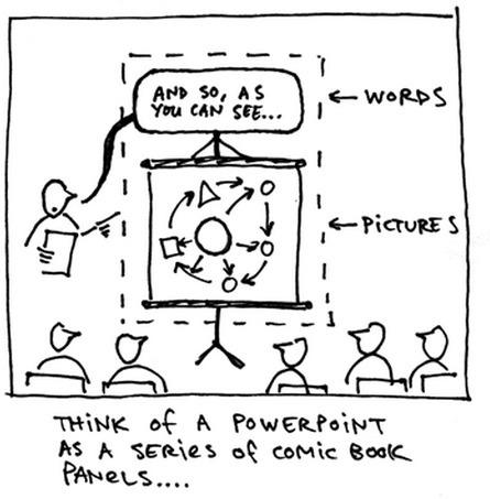 Lo que DEBES hacer y lo que NO para llevar tu presentación de diapositivas a un congreso #TIPS | TECNOLOGÍA_aal66 | Scoop.it