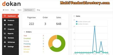 Dokan Wordpress Multi Vendor Plugin Review | Multi Vendor Shopping Cart | Scoop.it