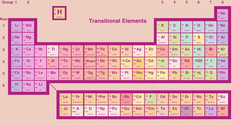 New periodic table element names confirmed, textbook makers sigh in relief | All Technology Buzz | Scoop.it