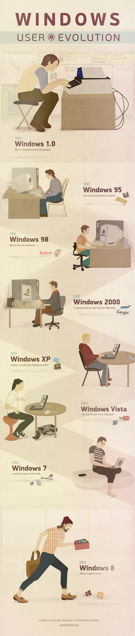 The Evolution of Windows OS From Beginning to Present [INFOGRAPHIC] | Curation Education & Design | Scoop.it