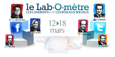 Sarkozy prend la tête sur Twitter - Europe1 | Les médias sociaux et la politique | Scoop.it