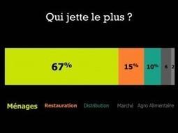 Faire parler vos chiffres : les graphiques de répartition. | Camille Coquet | Ouvrez les yeux ! | Scoop.it
