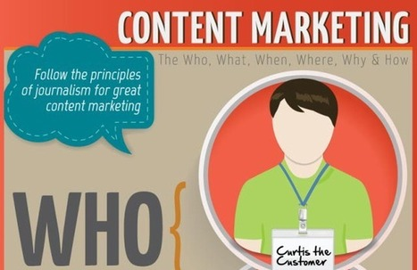 Le contenu du Web est-il différent de celui du print ? | Marketing et ... | Branding | Scoop.it