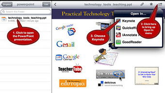 Presenting PowerPoint slide shows with your iPad or iPhone | Digital Presentations in Education | Scoop.it