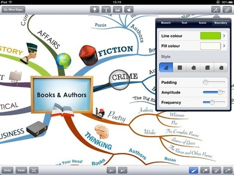 7 modern ways teachers use Mind Mapping | Educational IPad Info | Scoop.it