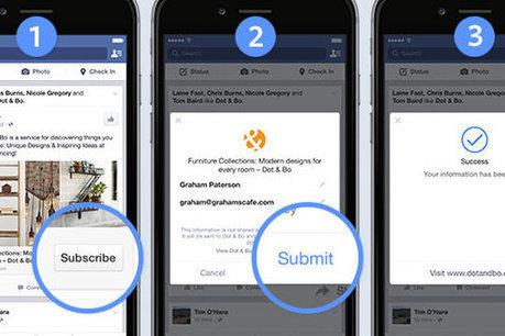 Facebook lance des formats publicitaires au lead | Yat & Print media | Scoop.it
