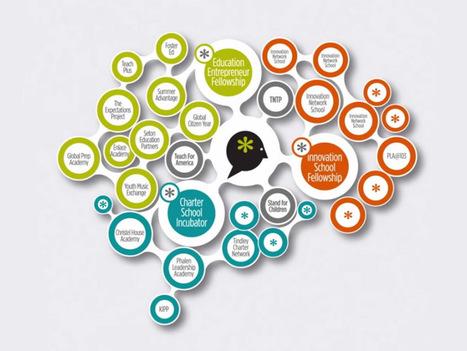 A National Innovation Symposium To Explore New School Models | LabTIC - Tecnología y Educación | Scoop.it