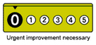 Hull City Council : Food hygiene ratings | HACCP Guide | Scoop.it