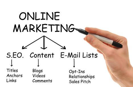 Online Marketing Services Provider in Vadodara, India | Web Development | Scoop.it