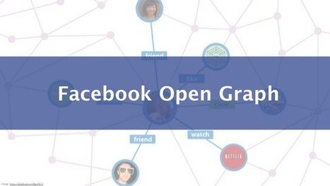 Facebook Open Graph: come impostarlo su Wordpress e Blogger - On Marketing | Facebook Daily | Scoop.it