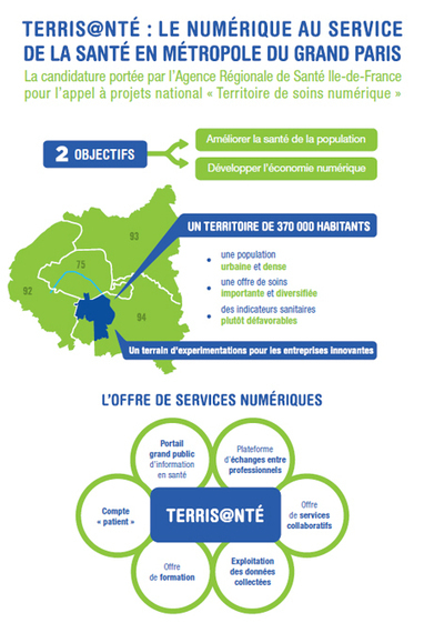 20 millions d'euros attribués au projet TerriSanté de l'ARS Ile-de-France pour déployer des solutions numériques au service de la santé
