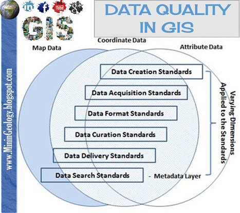 Data Quality in GIS | Geotecnologias & Governo Federal | Scoop.it