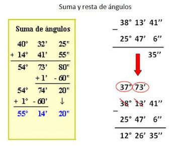 MATEMÁTICAS 6º C: Unidad 12: Los ángulos y su medida | Matemáticas de 6º de primaria | Scoop.it
