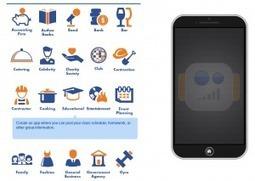 Algunas de las mejores herramientas gratuitas para crear Apps móviles. | Educacion, ecologia y TIC | Scoop.it