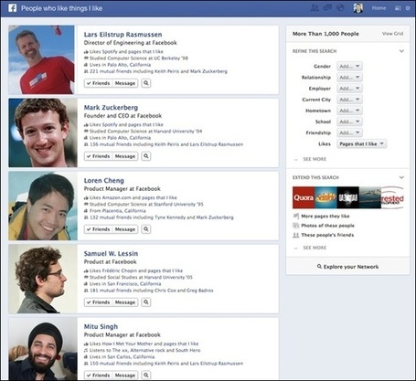 The Importance of Facebook's New Graph Search | Social Media ... | Social Media (network, technology, blog, community, virtual reality, etc...) | Scoop.it