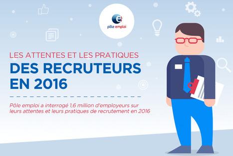Les attentes et les pratiques des recruteurs en 2016 | Kuribay | Scoop.it