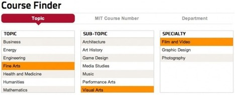 Take College Level Film Courses for Free with MIT's OpenCourseWare « No Film School | VideoPro | Scoop.it
