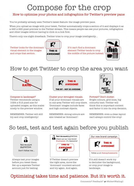 How To Optimize Your Images (So They Fly) On Twitter [INFOGRAPHIC] - AllTwitter | Better know and better use Social Media today (facebook, twitter...) | Scoop.it