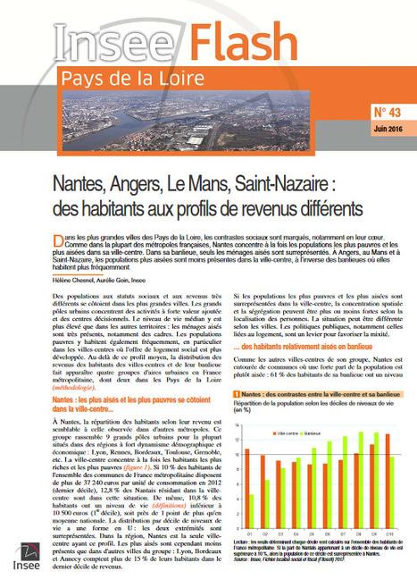Insee > Nantes, Angers, Le Mans, Saint-Nazaire: des habitants aux profils de revenus différents | Observer les Pays de la Loire | Scoop.it