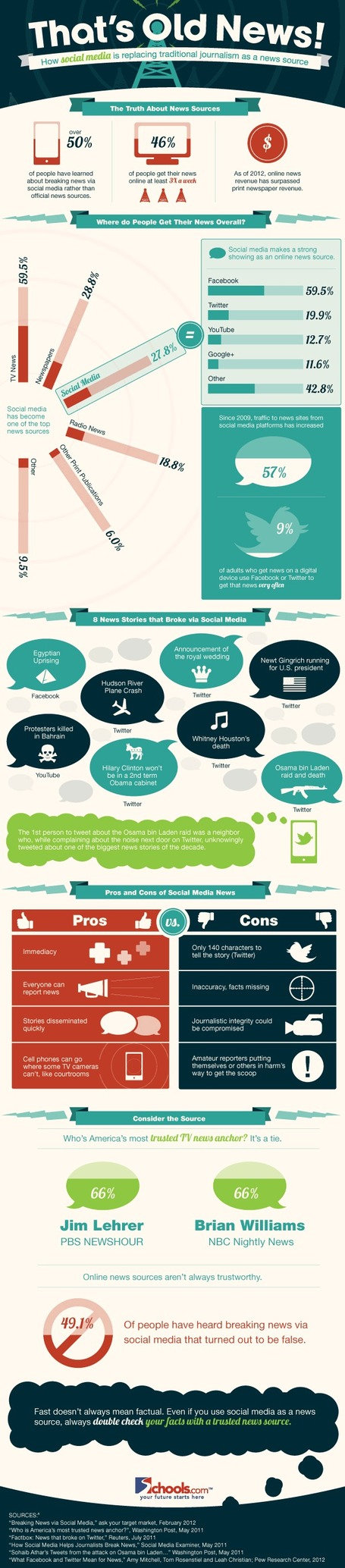 Social media: The new news source [infographic] Scool.com | Radio 2.0 (Fr & En) | Scoop.it