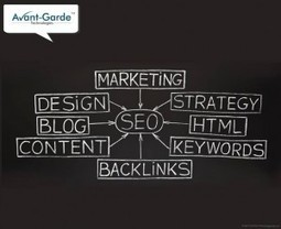 Top Tips for Successful Local SEO for Your Small Business   web design and development company India   Scoop.it