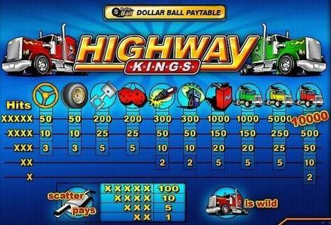 Features of Highway King slot free play that you should know   tubep   Scoop.it