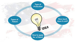 Ways to Safeguard Your Suggestions and Inventions With a Patent | Ownmyinvention | Scoop.it