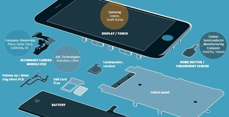 Infographic: See Every Single Part Inside an iPhone | Big Insights For Big Data: Tapping into the Global Thinking-Space of Financial Stakeholders | Scoop.it