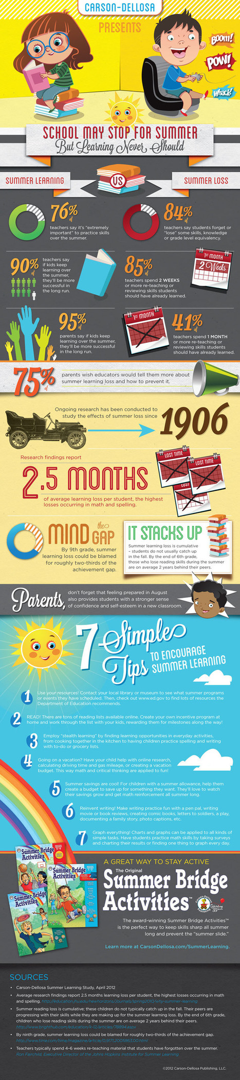 The Summer Learning Infographic | e-Learning Infographics | Digital-News on Scoop.it today | Scoop.it