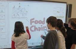Make the Most of your Interactive White Board | Interactive whiteboards | Scoop.it