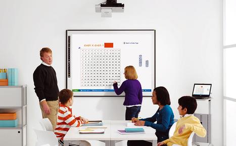 Cinco cualidades esenciales del Profesor 2.0 | Contenidos educativos digitales | Scoop.it