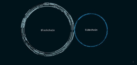 Blockstream Raises $55 Million to Build Out Bitcoin's Blockchain | cross pond high tech | Scoop.it