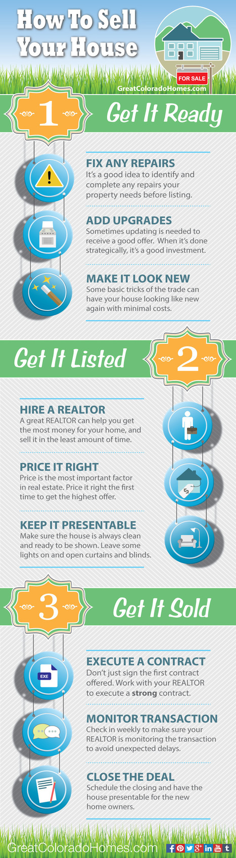 How To Sell a House in 3 Basic Steps | Real Estate News | Scoop.it