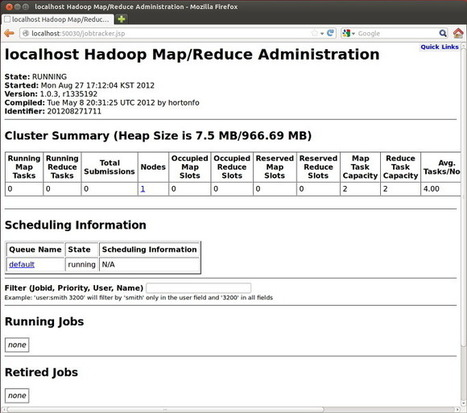 Nalee의 IT 이야기 :: Stand-Alone Hadoop 환경설정 | Big Data Analysis Platform | Scoop.it