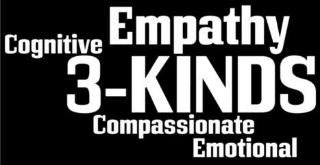 Empathy: Leadership Strength or Weakness? | Wise Leadership | Scoop.it
